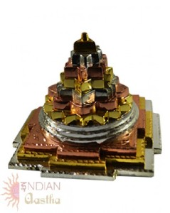 Sold at http://www.indianaastha.com/yantra/shri-yantra.html